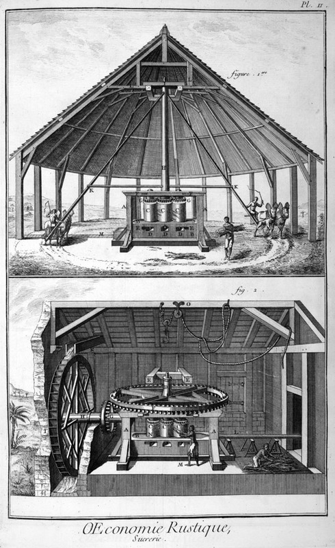 Shows slaves at work in two types of vertical roller sugar grinding mills: water (bottom) and horse (top). The illustration of the horse-powered mill seems to have been taken from an engraving that appeared earlier in Jean Baptiste Labat, Nouveau Voyage aux Isles de l'Amerique (Paris, 1722; see image reference NW0059 on this website).
