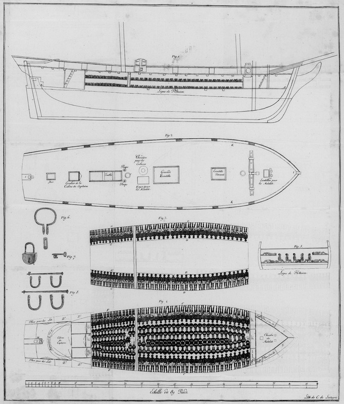 A large fold out plan of the Vigilante showing cross sections of decks with enslaved captives, irons used, etc. The pamphlet containing this illustration gives background to the ship; also the features shown on the engraving are identified in a table. The male compartment (chambre) of the Vigilante contained 227 persons; 120 were in the female compartment. See image E012 for more details on this illustration. This pamphlet was published in English as Case of the Vigilante: a ship employed in the slave-trade (London,1826).