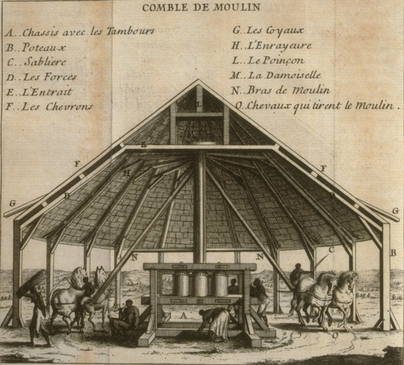 Cross section of horse-drawn sugar mill (Comble de Moulin), with vertical rollers, showing major parts indicated by letters, e.g., N, bras de moulin (arms of the mill); O, chevaux qui tirent le moulin (horses that pull the mill). A very similar image, perhaps based on the drawing in Labat, is found in Denis Diderot, Encyclopédie, ou, Dictionnaire Raisonné des Sciences, des Arts et des Metiers . . . Recueil de Planches, sur les Sciences . . . (Paris, 1762), vol. 1, plate 2, fig. 1; details on the illustration are given in the section treating agriculture. The same illustration published in Labat was later published in Philippe Fermin, Nieuwe Algemeene Beschryving van de Colonie van Suriname (Harlingen, 1770), vol. 2., where it is identified as a mill in Suriname.