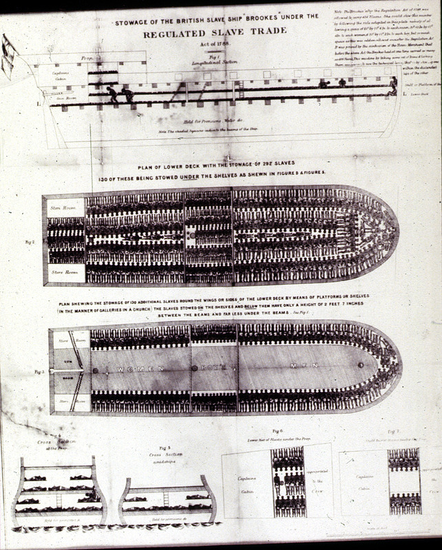 """This image is probably the most iconic image of the Atlantic slave trade. It shows each deck and cross-sections of decks and tight packing of captives. After the 1788 Regulation Act (the Dolben act), which specified how Africans were to be transported across the Atlantic, the Brookes (also spelled Brooks) was allowed to carry 454 captives, the legal limit and the approximate number shown in this illustration. However, in four earlier voyages (1781-86), she carried from 609 to 740 enslaved Africans; thus, crowding in the decks was much worse than shown here. For example, in her 1782 voyage with 609 Africans, there were 351 men, 127 women, 90 boys, and 41 girls crammed into its decks. The illustration also appears as a fold-out in the pocket attached to the cover of Carl B. Wadstrom, An Essay on Colonization, particularly applied to the Western coast of Africa (London, 1794, 1795). Wadstrom includes a very lengthy and detailed description of the Brookes, and notes that """"the proprietors [of the engraving] favoured him with the original plate"""" (see image Wad-1). This illustration of the Brookes, or sections of it, was often reprinted in other contemporary sources dealing with the slave trade, as well as in more modern secondary works. Its most famous reproduction is in Thomas Clarkson's celebrated abolitionist work, The History of the Rise, Progress, and Accomplishment of the Abolition of the African Slave-Trade by the British Parliament (London, 1808), vol. 2, between pp. 110 and 111; (Philadelphia, 1808), vol. 2, between pp. 90 and 91 (the space calculations that Clarkson reports are from a House of Commons report in 1789). Also published as a separate engraving by Willian Kneass (Philadelphia, 1808; see Library Company of Philadelphia). An excellent and readable account of the history of this image and the role it played in the British abolitionist movement is in Marcus Rediker, The Slave Ship: A Human History (Viking 2007), pp. 308-342."""